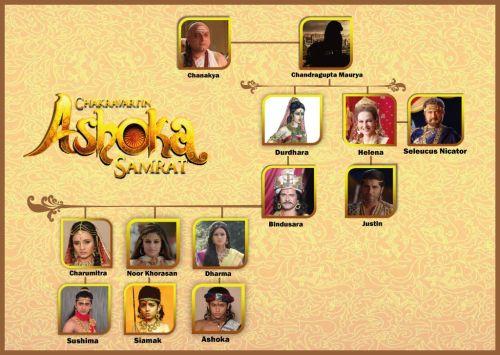 Ashoka - Family Tree